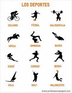 El vocabulario de los deportes, Nivel A1.