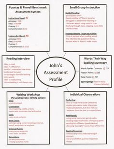 Reading Assessment Profile - would be great to have handy at parent conferences
