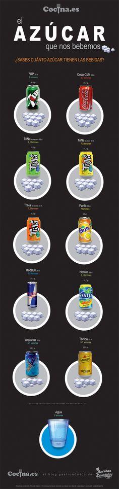 Cantidad de azúcar de los refrescos [Infografía]: http://www.cocina.es/2014/11/13/cantidad-de-azucar-de-los-refrescos/