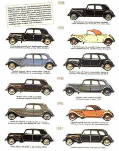 """The totally different fashions of """"Traction Citroën"""" from 1938 to 1947 Best Classic Cars, Classic Sports Cars, Volkswagen, Logo Audi, Citroen Traction, Traction Avant, Citroen Car, Cabriolet, Car Logos"""