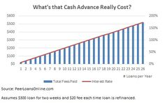 Why google hates payday loans image 8