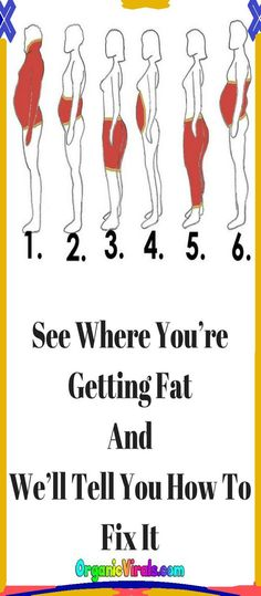 See Where You�Re Getting Fat And We�Ll Tell You How To Fix It