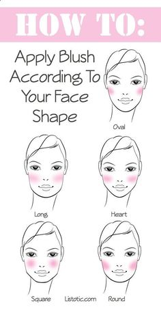 In order to apply blush where it will be most flattering on you, first determine your face shape. Blush not only adds color, but also contours and defines your cheek bones. The way you apply your blush can accentuate your best features and also soften those that are perhaps too prominent.