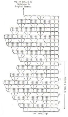 Crochet edging chart pattern: