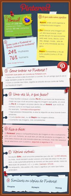 Infográfico Pinterest no Brasil