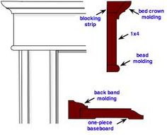 Mantle styled trim for above large openings (e.g., study/foyer, kitchen/living room)