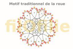 roue_traditionnelle_frivolite.png (1000×672)