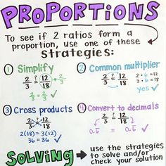 Day 23 in Algebra 💜 Ratios and Proportions today- foldable and word problems! I also had my ratios anchor chart hanging. Swipe to see some… Math Teacher, Math Classroom, Teaching Math, Math Math, Teacher Binder, Math Fractions, Classroom Decor, Maths, Math Charts