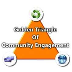 The Golden Triangle Of Community Engagement