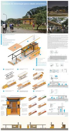 Sophie Richards_Final Views kombiniert – Architectural Drawings – – Famous Last Words Concept Models Architecture, Architecture Board, Architecture Design, Presentation Board Design, Architecture Presentation Board, Bus Stop Design, Bus Shelters, Bike Shelter, Shelter Design