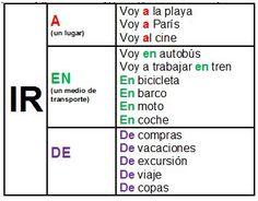 Bienvenidos al blog de las clases Básico 1 y Básico 2 de la EOI de Málaga. Aquí podréis encontrar un diario de lo que hacemos cada día en el aula.