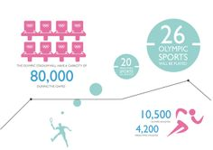 London Olympics 2012 | Visit our new infographic gallery at visualoop.com/