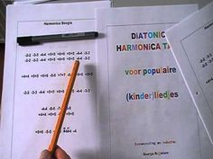 Harmonica Boogie-harmonica tabs - http://www.blog.howtoplaytheharmonica.org/harmonica-tabs/harmonica-boogie-harmonica-tabs