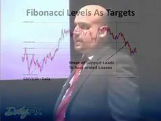 Forex Trading Strategies For Beginner 2015 - How To Trade Binary Options