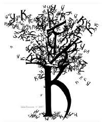 This picture reminded me of a tree, although im not sure why the letter k was used.