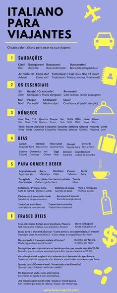 Dicas de italiano para viajantes