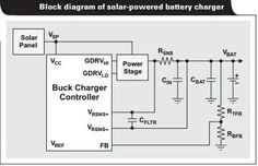 Solar Charger Block Diagram Block Diagram, Solar Charger, Solar Energy, Floor Plans, Solar Power