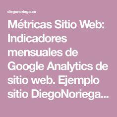Métricas Sitio Web: Indicadores mensuales de Google Analytics de sitio web. Ejemplo sitio DiegoNoriega.co   Diego Noriega Google, Personality Profile, Making Decisions, Social Networks