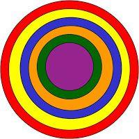 Barwy czyste– to zestaw sześciu barw: trzech podstawowych i trzech pochodnych
