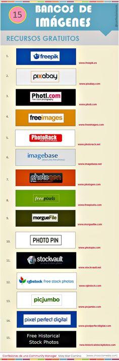Una infografía que nos presenta, a modo de listado, un total de quince bancos de imágenes libres, para descargar y utilizar en nuestros proyectos.