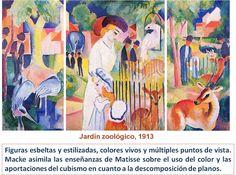 AREL-ARTE: LAS VANGUARDIAS HISTÓRICAS: AUGUST MACKE