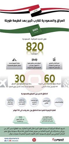 العراق والسعودية تقارب كبير بعد قطيعة طويلة