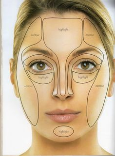 Confessions of an Over 40 Make-Up Junkie!: Contouring and Highlighting your purdy face!
