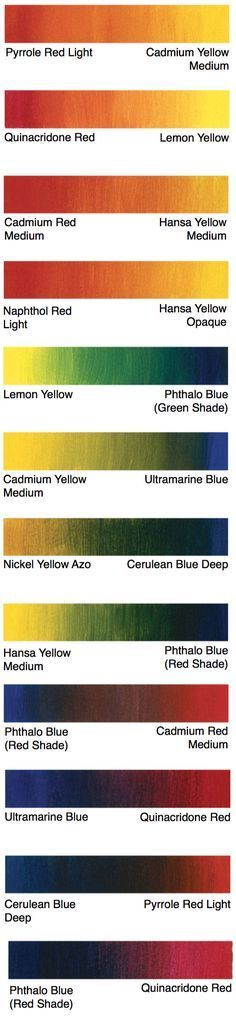Helpful color mixing chart and tips to get the colors you want for your paintings from Nita Leland at ArtistsNetwork.com . Please also visit www.JustForYouPropheticArt.com for more colorful art you might like to pin. Thanks for looking! #painting
