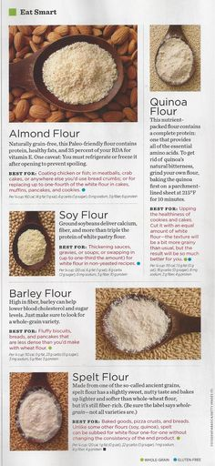 Difference between Almond Flour, Quinoa Flour, Soy Flour, Barley Flour and Spelt Flour from Women's Health magazine.