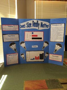 Dose it really matter essay