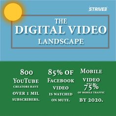 #Marketers need to be aware of the evanescent marketing landscape. #digitalvideo  Data from Hootsuite.