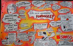 40 min about Swiss Contribution