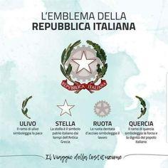 Italian Language, English Language, Italian Vocabulary, Math Crafts, Learning Italian, Kids Education, Back To School, Fun Facts, Italy