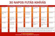 30 napos futás kihívás – kezdőknek és haladóknak - Runtastic Hungary Body Training