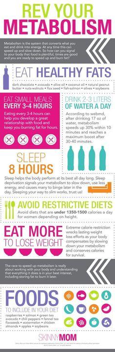 Rev Your Metabolism
