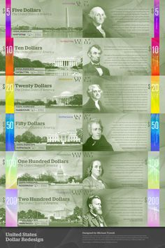 Currency Redesigned.