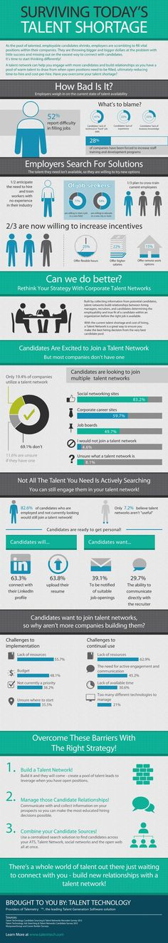 Food infographic  Check out this infographic on the #talent shortage and what #recruiters need to