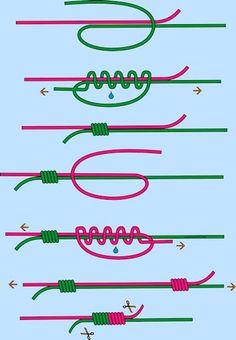 Двойной скользящий узел