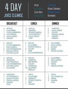 4 Day juice cleansing recipe to detox your body; via greenthickies