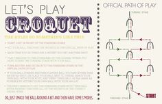 Typography Croquet Instructions Let's Eat Grandpa Croquet Party, Wedding Typography, Fun Fair, School Fun, Fun Games, Good To Know, Our Wedding, Wedding Ideas, Let It Be