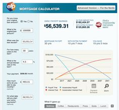 DAVE RAMSEY - Mortgage Calculator with EARLY PAY-OFF features!  If you have a $100k loan and ~double your payments you will save $56,539.31 or 31% and in 35.3% of the time.  You may think that you can't afford the additional payments, but what you can't afford is flushing the money you are wasting on interest down the drain!  Use this calculator to find out what you could save.