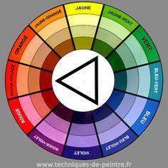 http://www.techniques-de-peintre.fr/theorie-des-couleurs/harmonie-coloree/