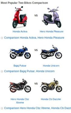 Bike Comparison Tool Compare Bikes by choosing upto