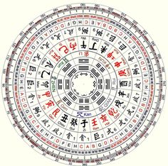 Feng shui history begins some six thousand years ago, emerging from the Chinese practice of philosophy, astronomy, astrology, and physics. The primary purpose of the feng shui art is the… Feng Shui Art, Feng Shui Cures, Feng Shui Tips, Feng Shui History, Yi King, Yin Yang Art, Ancient Chinese Architecture, Magic Squares, Feng Shui Principles