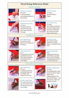 Pencil Grasp Reference Sheet - Your Kids OT Pediatric Occupational Therapy, Pediatric Ot, Pre Writing, Writing Skills, Writing Notebook, Hand Writing, Physical Development, Child Development, Language Development