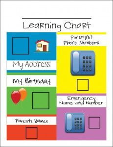 Children's Learning Chart  Address, parents name, parents phone #, and emergency phone #.  Great Idea