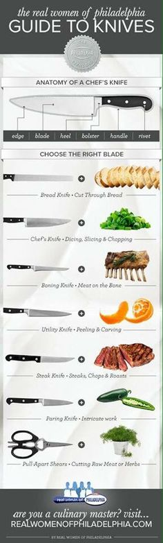 A guide to using your kitchen knives // cooking guide tips Cooking 101, Cooking Tools, Cooking Classes, Cooking Recipes, Cooking Hacks, Cooking Kids, Cooking Icon, Cooking Quotes, Fast Recipes