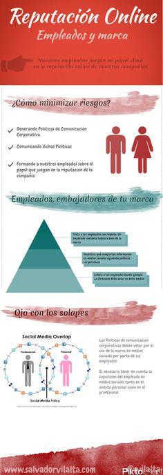 Reputación Online. Empleados y marca #Infografia #Infographic. En mi blog www.s-comercio.com