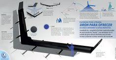 Cómo es el dron gigante de Facebook para ofrecer Internet en lugares remotos #infografia #infographic #tech | TICs y Formación