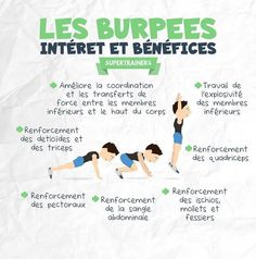 Les burpees intéret et bénéfices Hiit, Cardio, Body Challenge, Transformation Body, Physical Activities, Health And Nutrition, Crossfit, Bodybuilding, Muscle